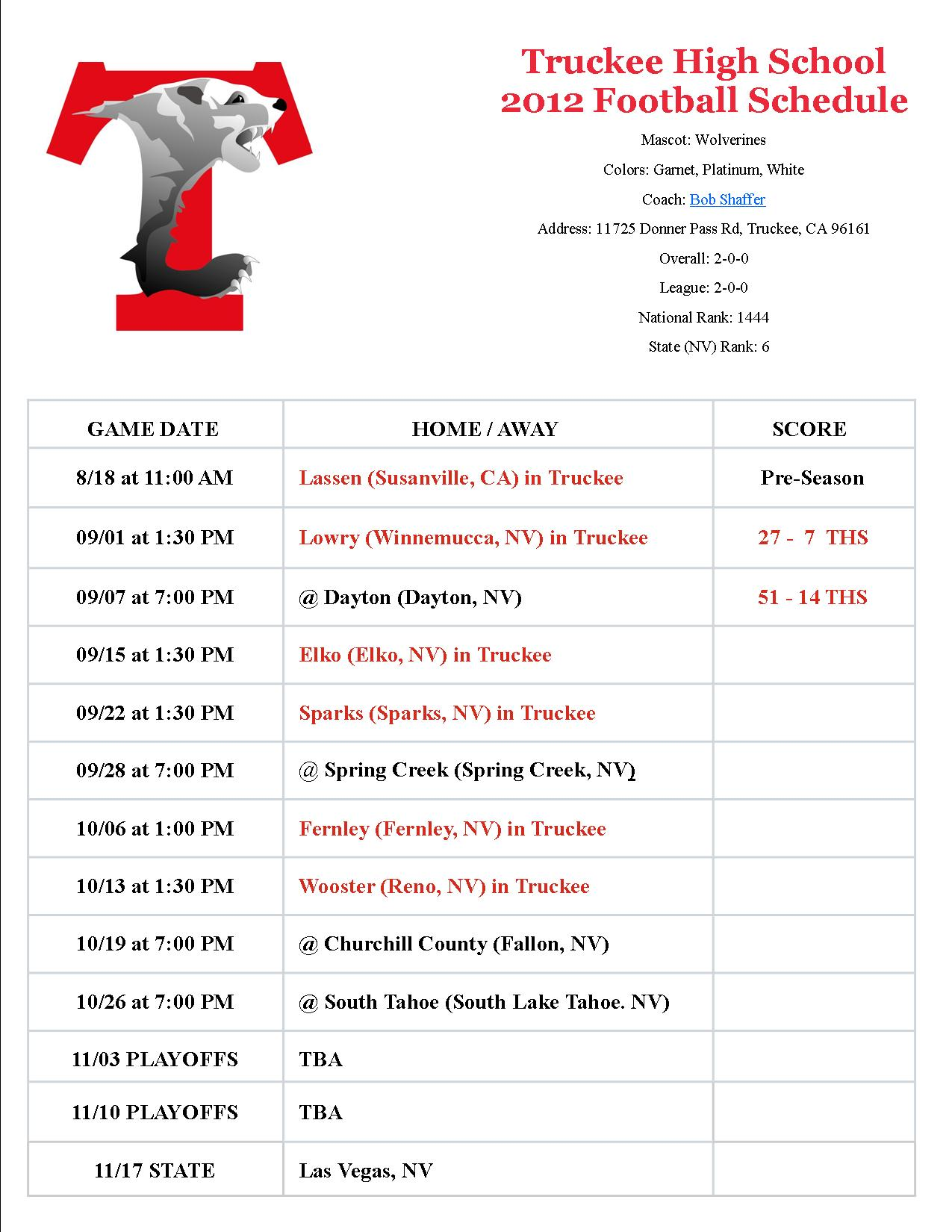 TS High Wolverines Football schedule