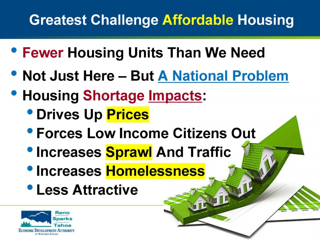 Dickson Reno Economy Report - Affordable Housing Issues