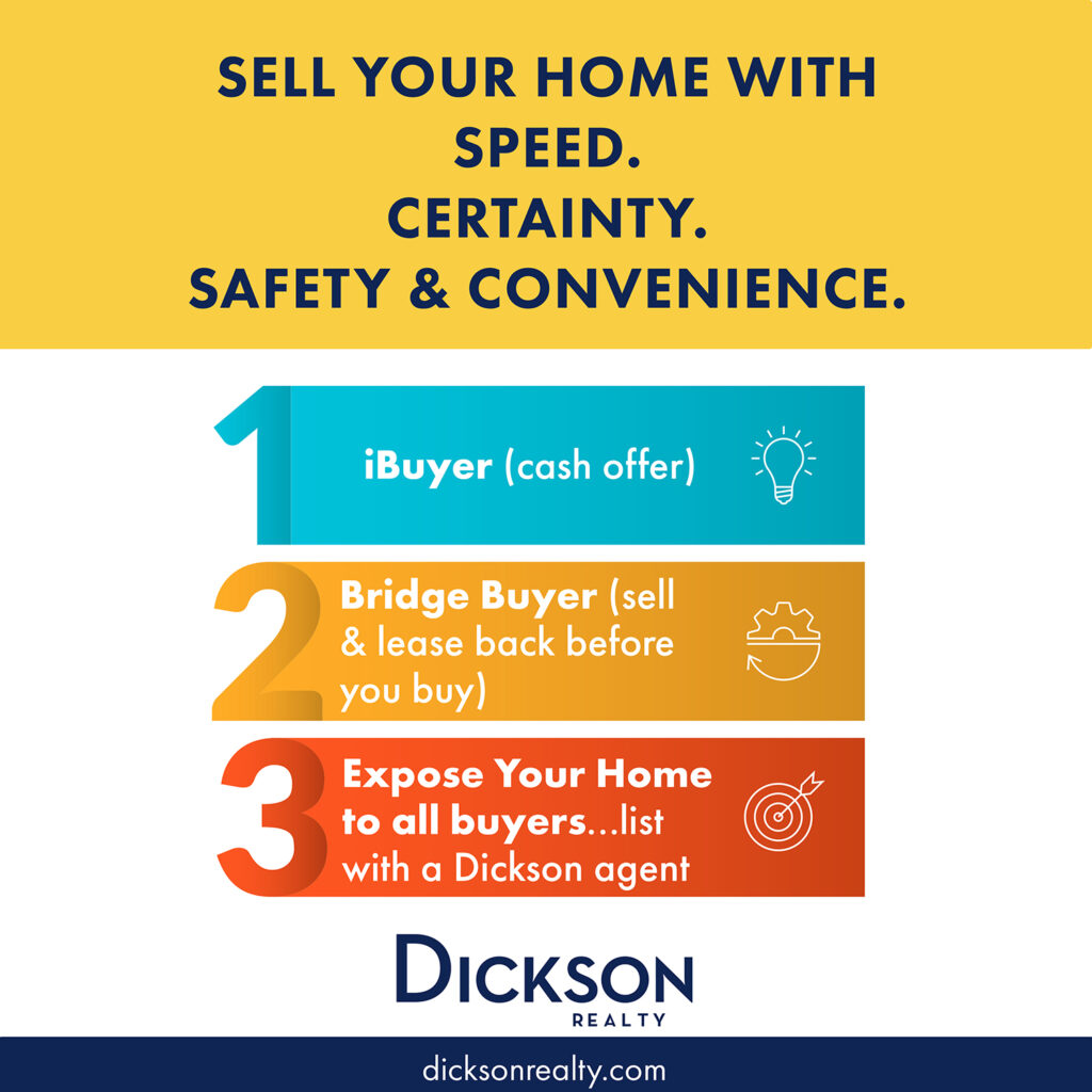 How to Sell Your Home With the Dickson Offer Optimizer